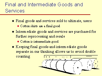 intermediate goods examples