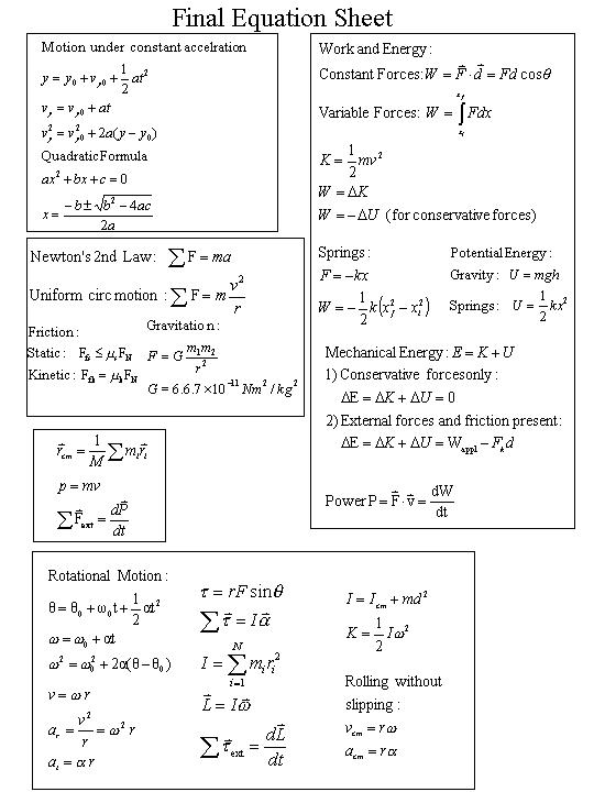 How and why to use the equation sheet